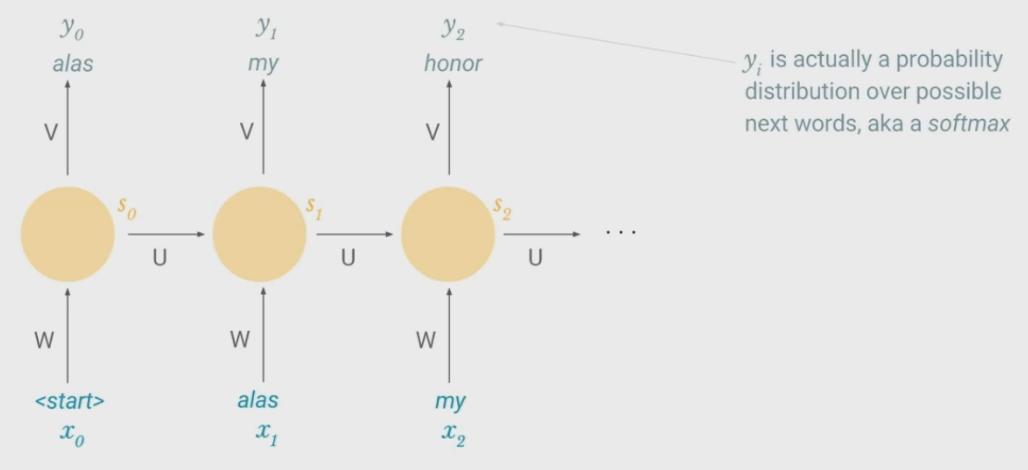 recurrent-neural-network-language-model
