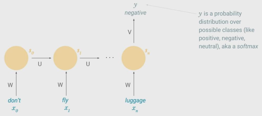 recurrent-neural-network-sentiment-classifier